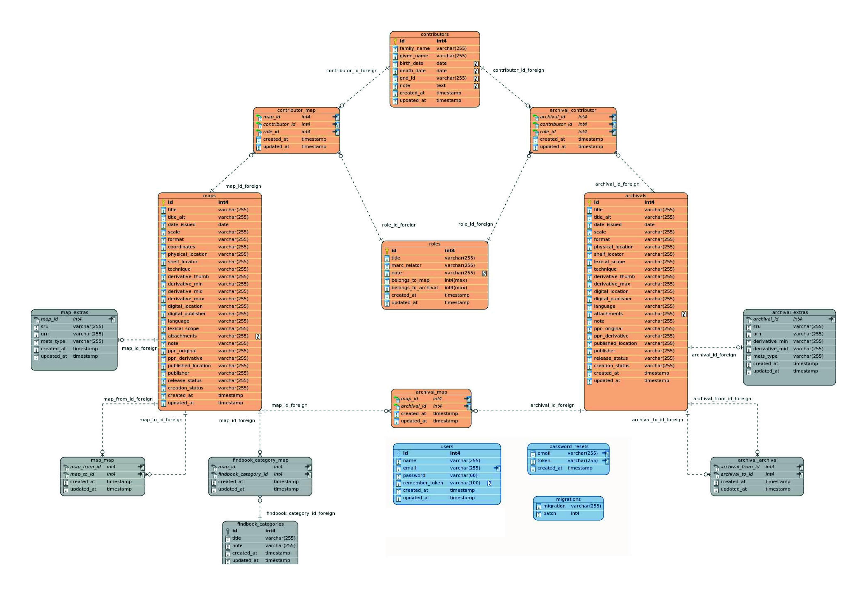 Mehr als nur Karten. Das Virtuelle Kartenlabor (GlobMapLab) als ...