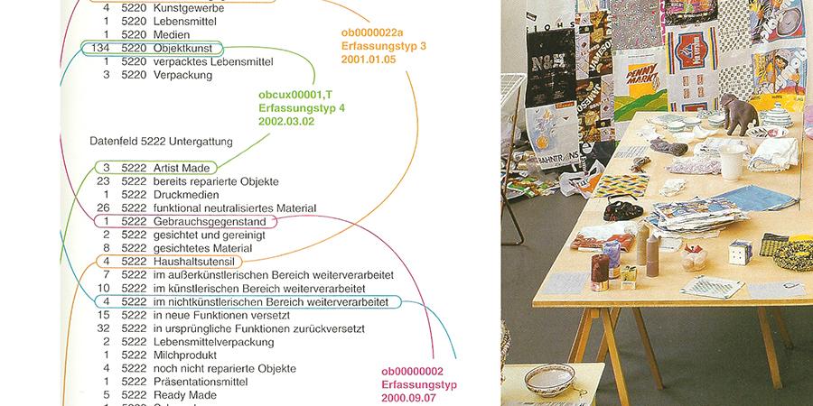 Abb. 1: © Cuxhavener                                    Kunstverein, Nana Petzet: System SBF. Inventarisation der                                Sammlung. Metainventur, 2003, Nana Petzet.