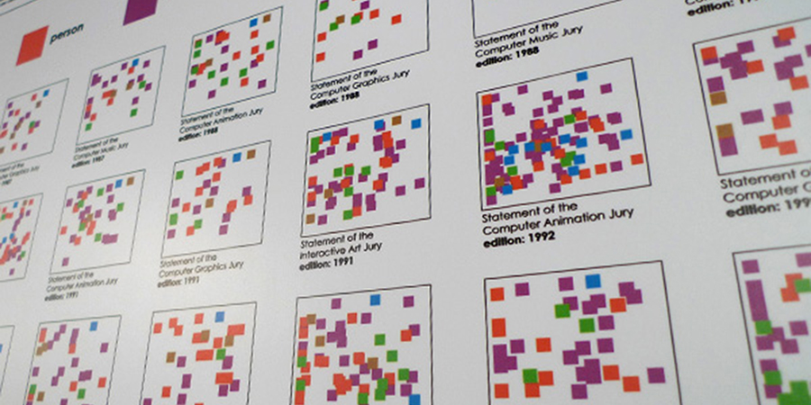 Abb. 9: Evelin Münster: »A Theme                                 Landscape for Tagged Data«, Ludwig Boltzmann Institut Medien.Kunst.Forschung 2009 (oben); Jaume                                 Nualart: »Texty«, Ludwig Boltzmann Institut Medien.Kunst.Forschung 2009 (Mitte); Moritz Stefaner: »X                                 by Y«, 2009 [online] (unten).