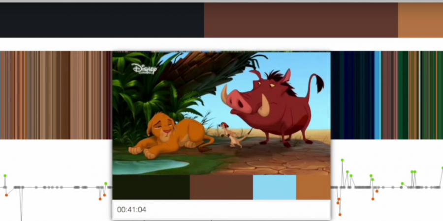 Abb 1: Farbprofil eines Films,                            berechnet durch Movieanalyzer von Manuel                            Burghardt. Screenshot aus The Lion King (USA 1994,                            R.: Roger Allers, Rob Minkoff).