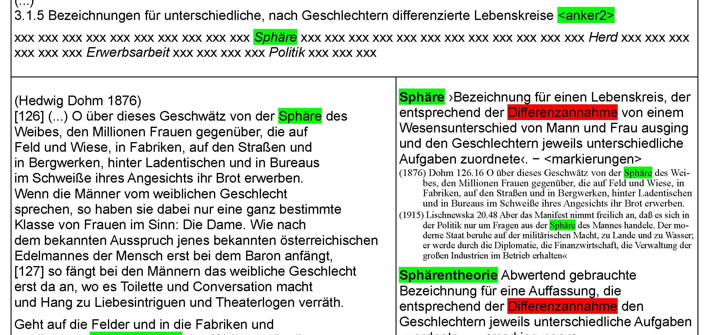 Abb. 6: Verbindung von                                    Wortgebrauchsdokumentation, Untersuchungen, Volltext. (Eigene                                    Darstellung: Thomas Gloning).