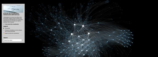 Abb. 2: Graph-Visualisierung mit Sigmajs.                                    http://www.martingrandjean.ch/graph/. Vgl. auch Grandjean 2014. Eine neuere Version ist unter http://www.martingrandjean.ch/icic/ abrufbar. Bei dem                                hier angezeigten Bild handelt es sich um ein wissenschaftliches                                Zitat nach §51 UrhG. Es darf nur in diesem Sinne verwendet werden;                                etwaige Urheberrechte sind zu beachten.