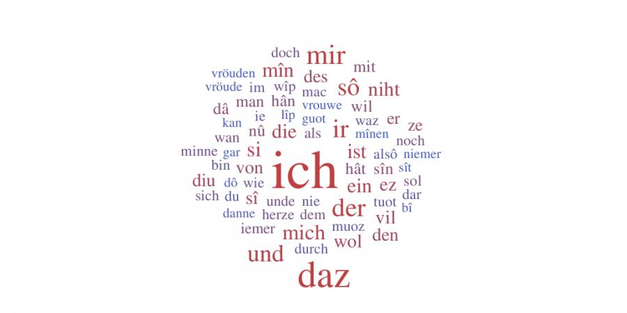 Abb. 1: Wordcloud der häufigsten Wörter im                        Minnesang (eigene Darstellung, 2017)