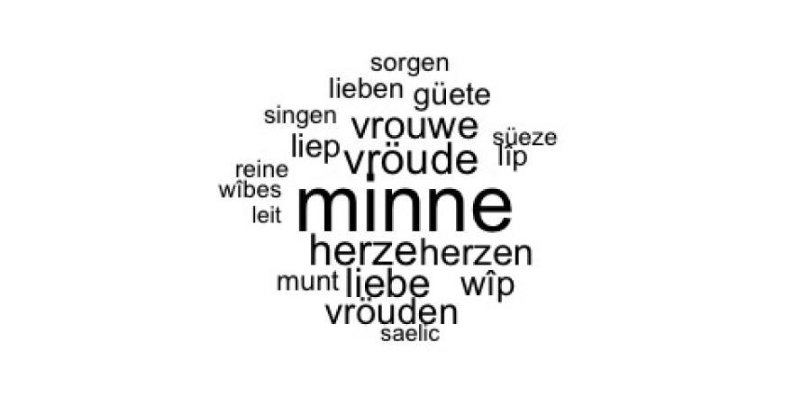 Abb. 11: Topic 'Minne und Freude' (Wordcloud der                        häufigsten Wörter) (eigene Darstellung, 2017)