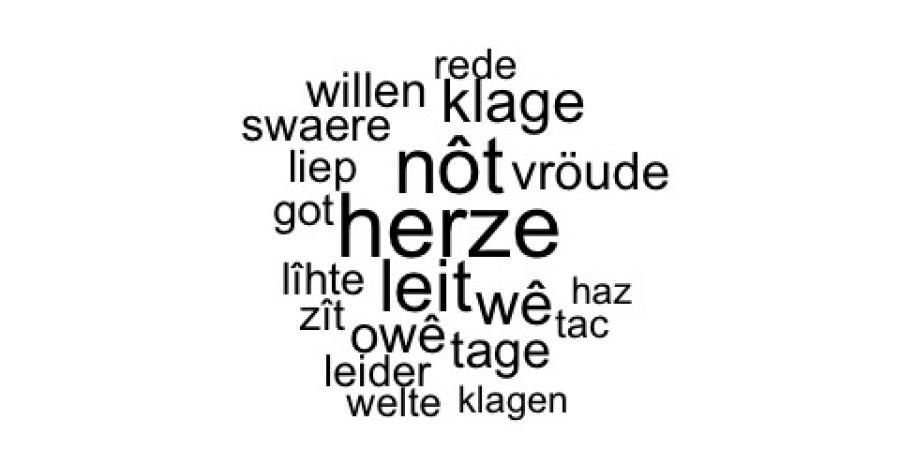 Abb. 12: Topic 'Minne und Leid' (Wordcloud der                        häufigsten Wörter) (eigene Darstellung, 2017)