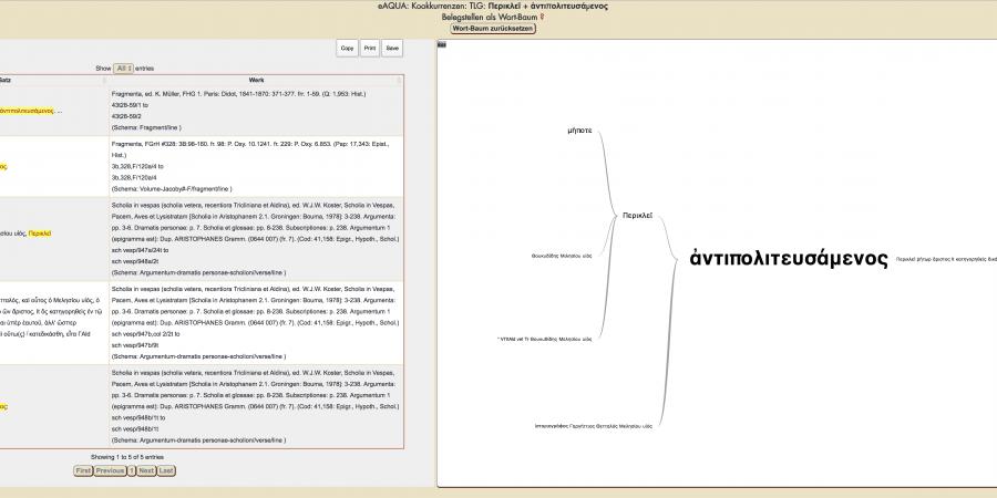 Abb. 2: Quellenbelege für die Kookkurrenz                                 Περικλεῖ und ἀντιπολιτευσάμενος, Kookkurrenzsuche des Suchworts                                 Περικλεῖ und Wortbaum.