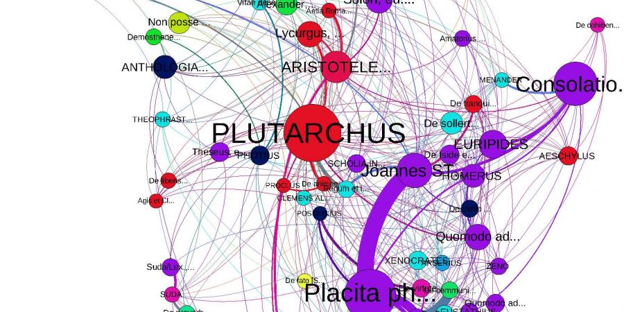 Abb. 10: Quellennetzwerk Plutarchs mit                                 zeitlicher Eingrenzung auf die Zeit bis zu Plutarchs Lebenszeit (125                                     n.Chr.)