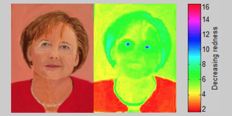 Abb. 26: George W. Bush, Angela Merkel, 2014 © Bush/Wade 2014, und                                Spektralanalyse (Lab-Farbraum, Software Redcolor-Tool, HCI) ©                                Ommer/Pippich 2014.