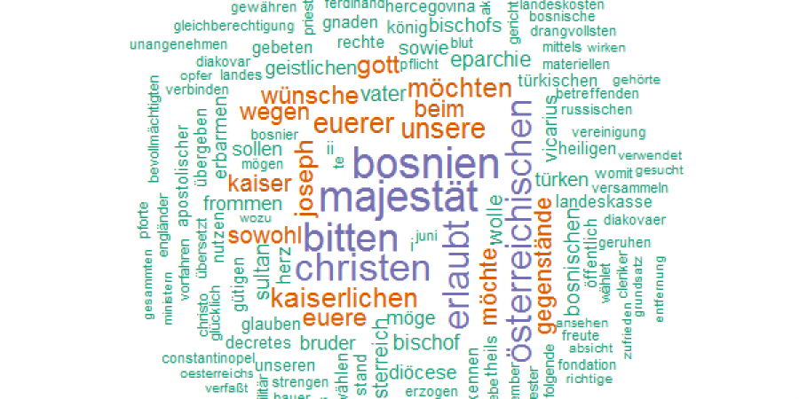 Abb. 1: Beispiel von in Form von Wortwolken