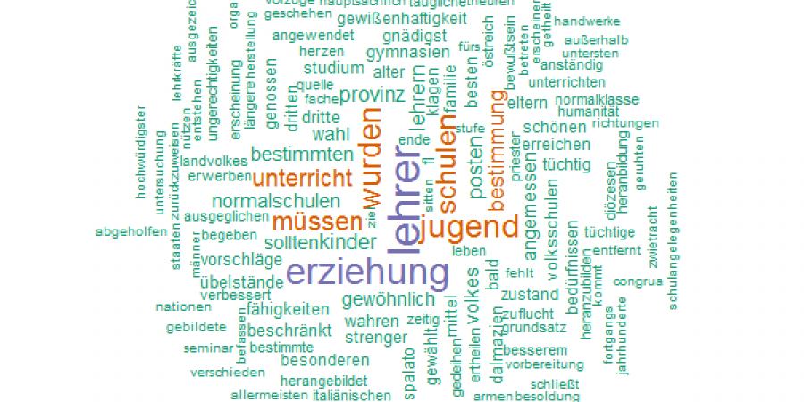 Abb. 2: Beispiel von in Form von Wortwolken