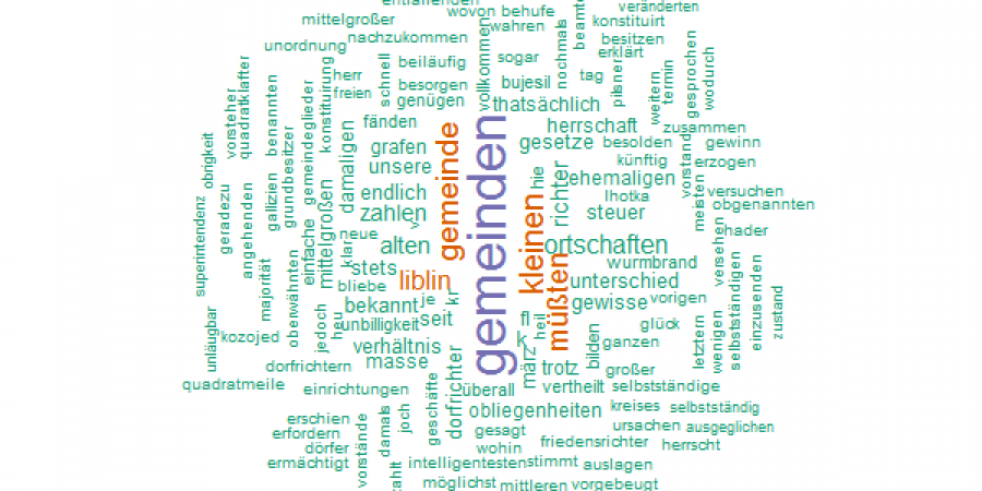 Abb. 6: Wortwolke zum 28. Topic                               gemeinden. © Peter Andorfer, 2015: https://github.com/csae8092/topicModeling/blob/master/results/200_53/wordclouds/28.png.