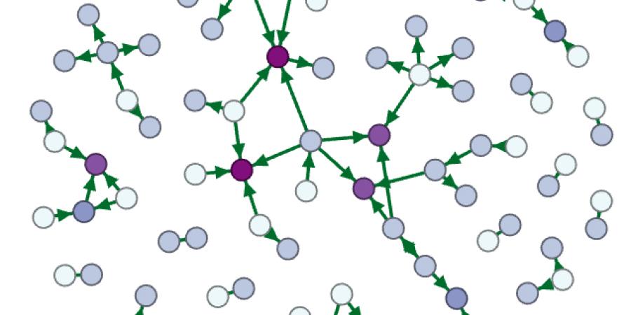Abb. 4: Intertextuelle Bezüge in einer Netzwerkdarstellung. [Grafik: Gephi / Torsten Roeder.]