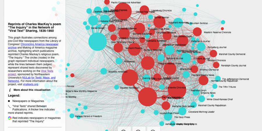 Abb. 13: Bildung eines Netzwerkes zwischen                        Zeitschriften durch mehrfachen Abdruck eines Gedichtes. © [online]